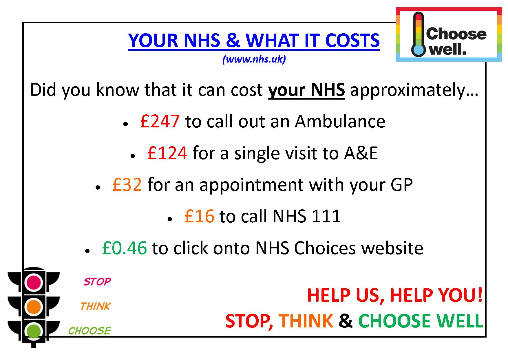 NHS Costs